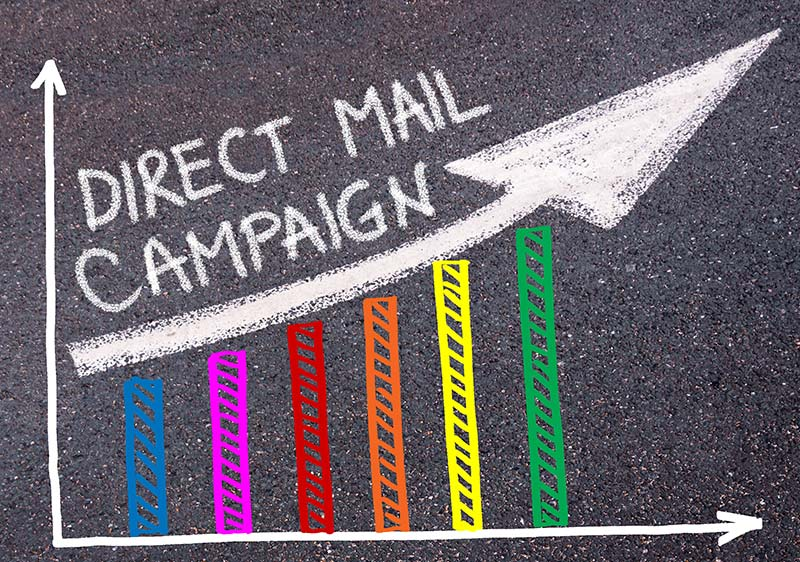 Direct Mail - DKS - Digital Kopy Services